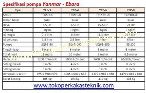 Data sheet Pompa Yanmar-Ebara