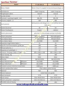 Data sheet Yanmar TF 105