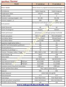 Data sheet Yanmar TF 115