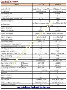 Data sheet Yanmar TF 65