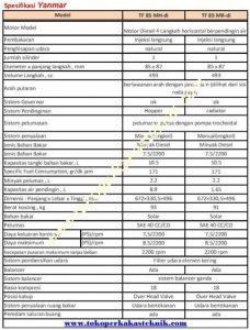 Data sheet Yanmar TF 85