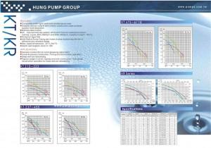 Katalog Pompa Bossco KT & KR-1