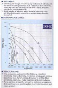 Showfou Chemical CVQ Performance