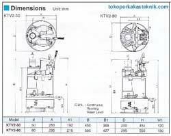 Tsurumi Pump, KTV2 Dimension