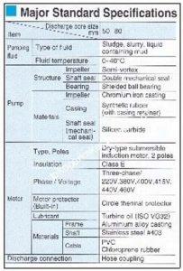 Tsurumi Pump, KTV2 Specifikasi