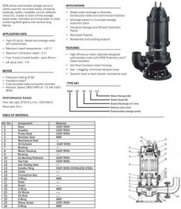 Data Submersible Pump SDW