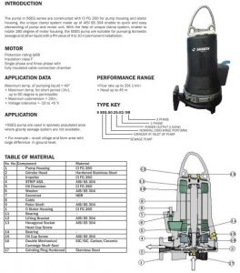 Data Submersible Pump SEG