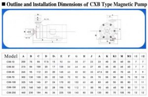 Rotor Magnetic Pump CXB Dimension