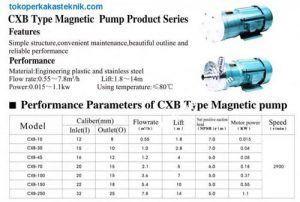 Rotor Magnetic Pump CXB Spesification